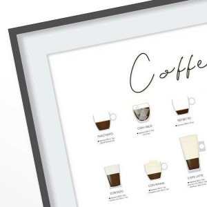 Coffee Types Print Wall Art